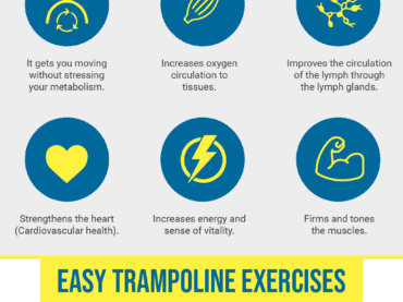 Trampoline Workouts